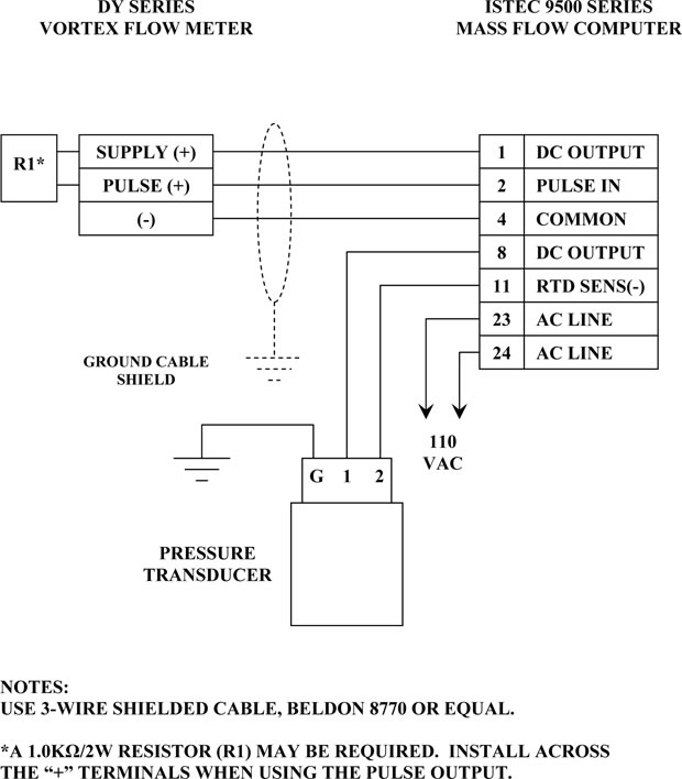 model 7150 vortex meter from istec corporation the flow 7150 series wiring diagram for 9500 series mass flow computer