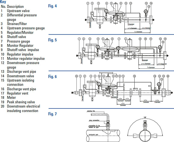 Diagram In Addition Porsche Cayenne Fuel Pump Diagram Furthermore Fuel