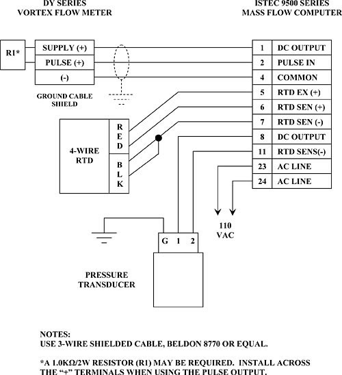 wiring diagram for model 9595 multi function flow computer display computer display model 9595 multi function flow from istec raven flow meter wiring diagram at soozxer.org